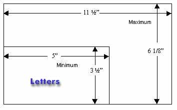 Dimensions of poster size